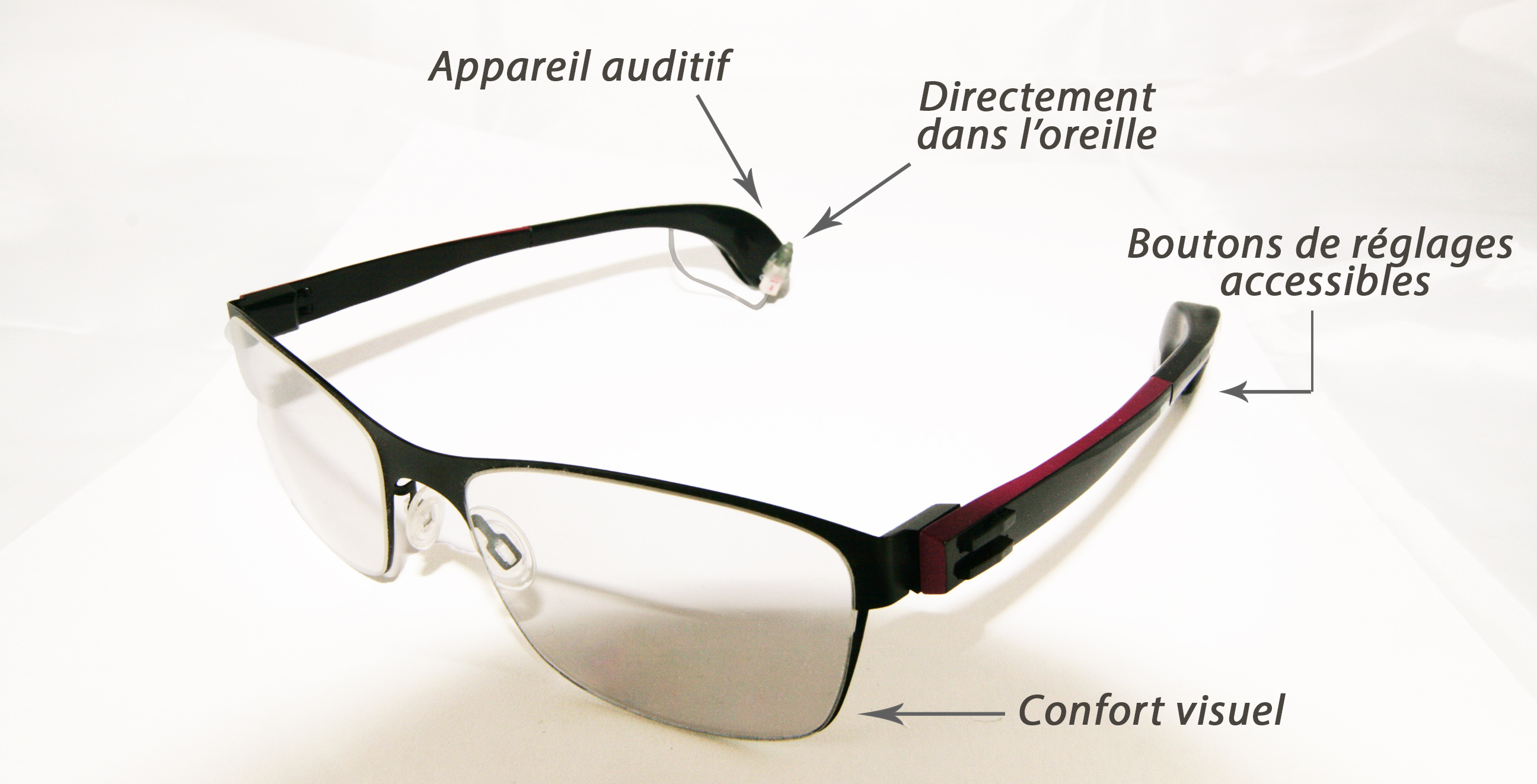 lunette auditive